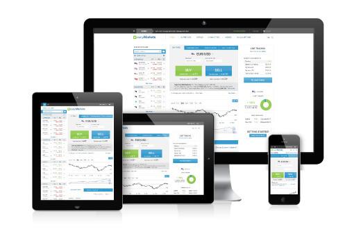 easyMarkets web trader